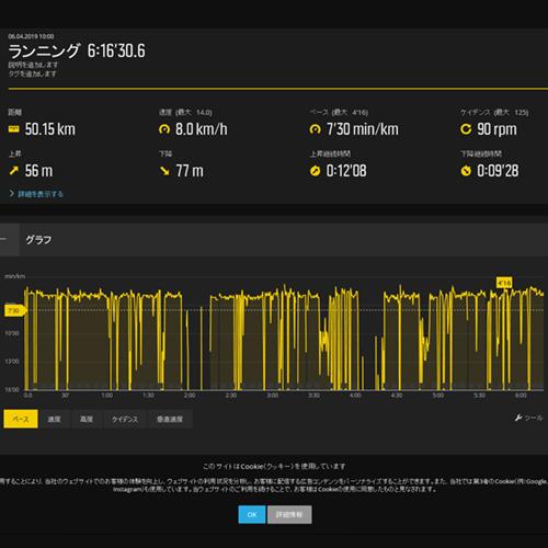 50キロ走記録